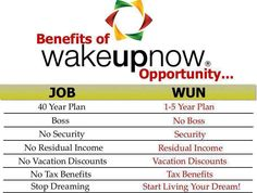 If you could save money and make money ($600+ in monthly residual income) without selling anything how interested would you be??? E-mail me at swinstonwun@gmail.com for further information
