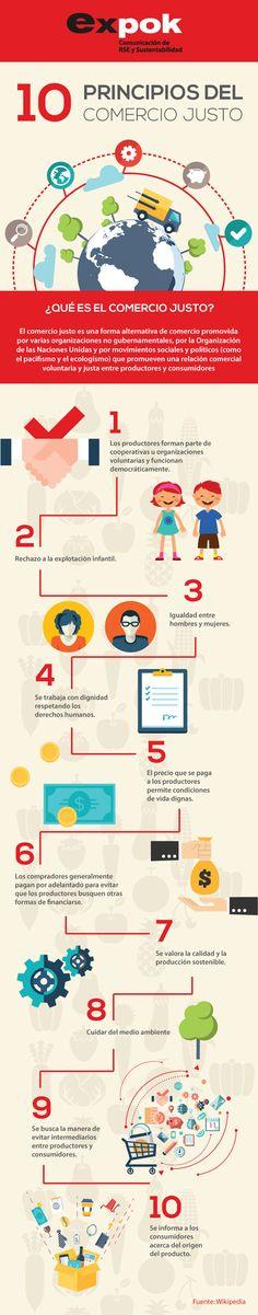 10 principios del comercio justo. http://www.expoknews.com/10-principios-del-comercio-justo/