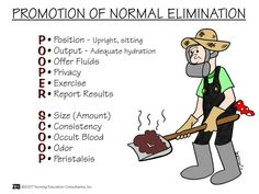 Remember the mnemonics. Pooper Scooper!!
