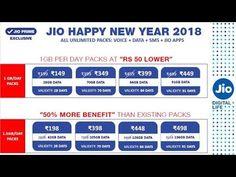 Tech Updates | Tech News | Tech Buzz 9th January | Jio Happy New Year Plans