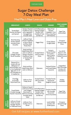 bright line eating food plan pdf