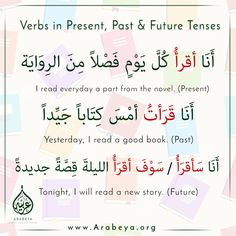 Learn the verb قرأ in present, past and future tenses #howtolearnarabic