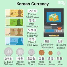 Learn Basic Korean, How To Speak Korean, Korean Words Learning, Korean Language Learning, Learning Languages Tips, Foreign Languages, Learn Hangul, Korean Writing, Korean Alphabet