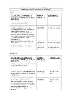 Anexos de la programación para la evaluación de la musica Musical, Fails, Teacher, English, Music Rubric, Music Classroom, Music Class, Sheet Music, Professor