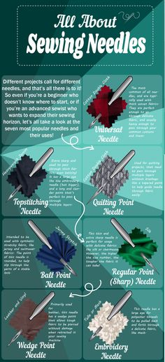 All About Sewing Needles - Mood Sewciety - Sewing basics - Sewing Lessons, Sewing Class, Sewing Basics, Sewing Hacks, Sewing Tutorials, Sewing Tips, Sewing Ideas, Basic Sewing, Sewing Needles