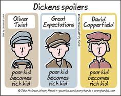 Charles Dickens spoilers