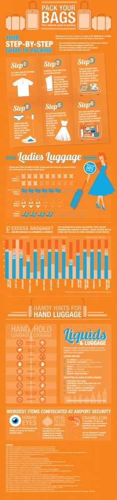 Via Travelgearforwomen.com --  infographic from travel insurance company Direct Travel, charting useful packing information about:  How to pack a suitcase to maximize your space Airline excess baggage charges The quantity of liquids allowed on a plane What to pack in your checked and hand luggage