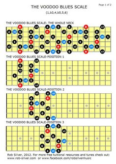 ROB SILVER: THE VOODOO BLUES SCALE