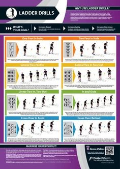 Ladder Drills Workout Professional Fitness Training Wall Chart Poster (w/QR Code) - PosterFit - Trend Meals Fitness 2020 Fitness Workouts, Agility Workouts, Agility Training, Soccer Training, Volleyball Workouts, Football Drills, Basketball Workouts, Coaching Volleyball, Basketball Hoop