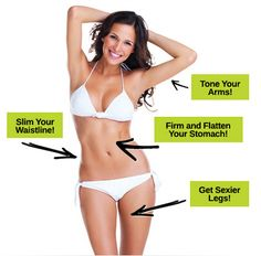Flaunt Everyone by Using #WeightLossSupplements From #PacoEsportes