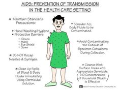 Preventing the transmission of AIDS in a health care setting!