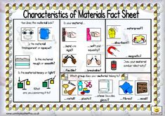 Here's a poster on characteristics of materials that students may find helpful when making observations.