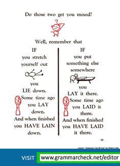 #english #grammar #writing