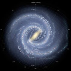 Our solar system sits on a minor spur off an outer arm of our home galaxy, the Milky Way. NASA/JPL-Caltech/R. Cosmos, Galactic Center, Spiral Galaxy, Galaxy Map, Hubble Images, Hubble Space Telescope, Nasa Space, Our Solar System, Space And Astronomy