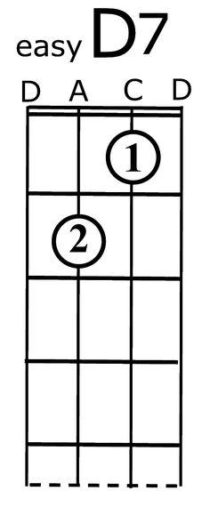 444 Best Banjo Images Guitar Lessons Music Guitar Guitar