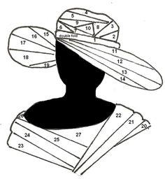 iris folding - femme buste chapeau