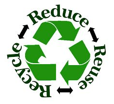 Well we at Kitchen Bureau can help with this if your are looking to replace your kitchen dont just skip it or bin it give us a call to help you make so money out of Recycle Recycle Recycle let's keep this earth tidy instead of throwing things away use http://kitchenbureau.co.uk  for your kitchens needs.