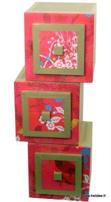 Les meubles en cartons à fabriquer soi-même de Atelierchezsoi.fr