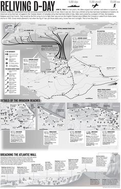 Reliving D-Day #Infographic