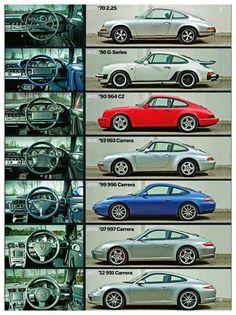 Porsche classic 911 evolution