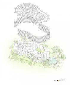 Peanuts / Uid Architects