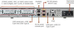 The Cisco 1921 Integrated Services Router (ISR) delivers highly secure data, mobility, and application services. Now, let's share Cisco 1921-K9 router full and simple tutorial in diagram form...