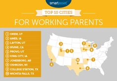 Provo #5 Top City for Working Parents!