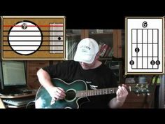 Yesterday - The Beatles - Acoustic Guitar Lesson - YouTube