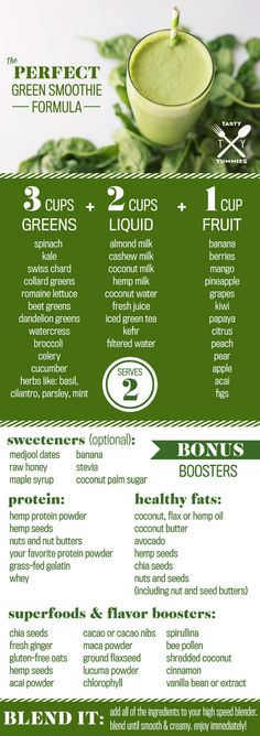The Perfect Green Smoothie FormulaReally nice recipes. Every hour.Show me what you cooked!