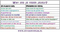Via Twitter: www.hettalentenlab.nl