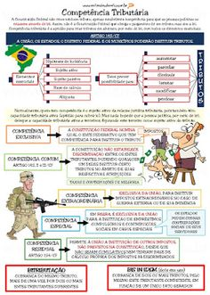 If you are planning to work in Portugal or any of the other countries where Portuguese is spoken then it can only be to your advantage to learn as much of the language as possible. Learn Portuguese, Law School, Vocabulary, Study, Leis, Organize, Posters, Google, Criminal Law