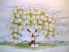 Služby   Naše kořeny – Blanka Lednická Korn, Genealogy, History, Painting, Archive, Historia, Painting Art, Paintings, Painted Canvas