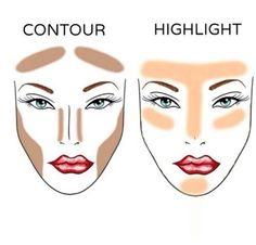Contour vs highlight