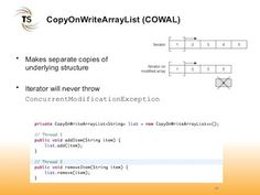 Java67: Difference between synchronized ArrayList and Copy...