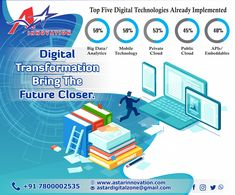 """""""Digital transformation is not about technology, it is about strategy, leadership and new way of thinking.""""  Visit: www.astarinnovation.com Contact: +91-7800002535  #DigitalMarketer#DigitalMarketingAgency#AStarInnovation#BrandBuildingService#Lucknow#SocialMediaSolution#Digitaltransformation#Ebusiness#transformation#infographic#technology#content#leadership#blockchain#Influencer Digital Technology, Big Data, Blockchain, Leadership, Digital Marketing, Infographic, Public, Content, Business"""