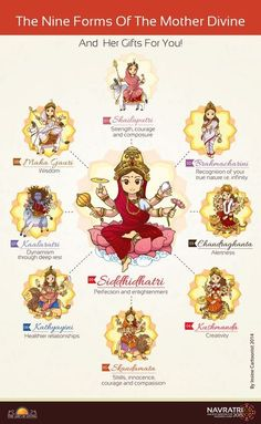 Navratri is the most auspicious Hindu festival which is celebrated till nine days. Navratri is just around the corner! This day is dedicated to the worship of Goddess Durga. Navdurga which means. Hindu Festivals, Indian Festivals, Wicca, Indiana, Durga Images, Happy Navratri, Navratri Puja, Navratri Wishes, Shiva Shakti