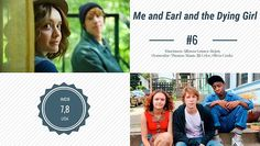 Me and Earl and the Dying Girl | IMDB: 7,8