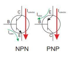 Transistores bipolares | Profe Tolocka