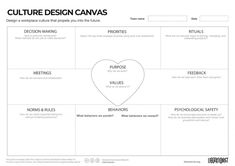 How to Use The Culture Design Canvas — Gustavo Razzetti