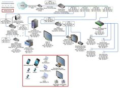 Home Wired Network Diagram Home Network Diagram Technology