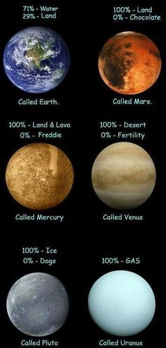 Ha, ha, Nice one! Talking about the surface area of the planets, not the mass. It seems that  Uranus is the only planet with an accurate name!