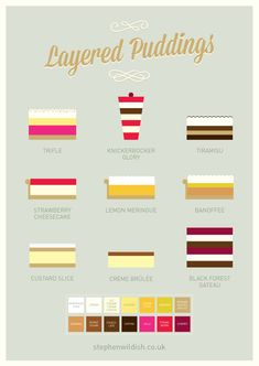 How to Layer #Cakes - The #Infographic - http://www.finedininglovers.com/blog/food-drinks/how-to-layer-cakes-food-infographic/