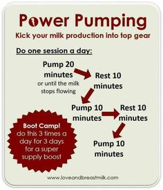 Power pumping to boost supply
