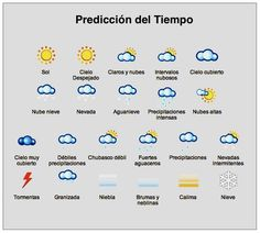 75 Weather El Tiempo El Clima Ideas Spanish Spanish Weather Teaching Spanish