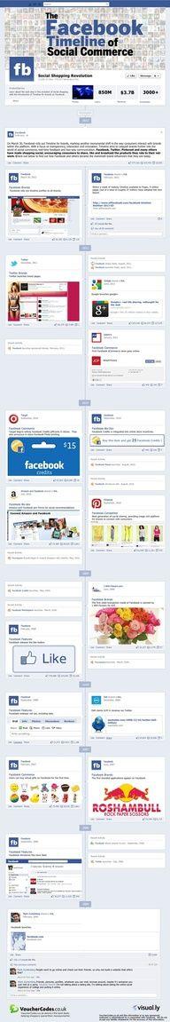 Timeline de @Facebook sobre Social Commerce #infografia #infographic #SocialMedia