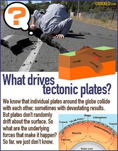 tectonic hazard profiles determine the way The main internet resource that i used was usgs which is the us geographical survey this aided and equipped me with the facts on tectonic hazards and secondary impacts of the initial hazards.