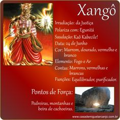 Infográfico_Xangô_Dados-Gerais Wicca, Shango Orisha, Yoruba Orishas, Jesus Prayer, Self Healing, History Facts, Natural, Prayers, Spirituality
