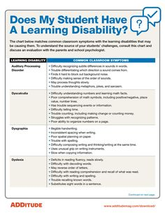 Types of Learning Disabilities & Symptoms at School learning disabilities<br> This chart matches common classroom symptoms with the types of learning disabilities that may be causing them. Nonverbal Learning Disability, Learning Disabilities In Children, Auditory Learning, Dyslexia Activities, Dyslexia Strategies, Special Education Quotes, Teaching Special Education, Science Education, Health Education