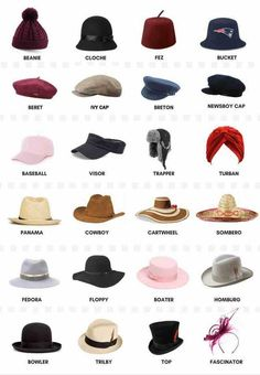 Hijab With Hats Styles 18 Modest Ways To Wear Caps With Hijab Fashion Terminology, Fashion Terms, Fashion Guide, Fashion Websites, Fashion 101, Fashion Women, Style Fashion, Hijab Mode, Mode Turban