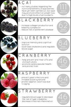 Benefits of berries!